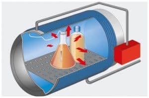 Refrigeración del manto por aqua
